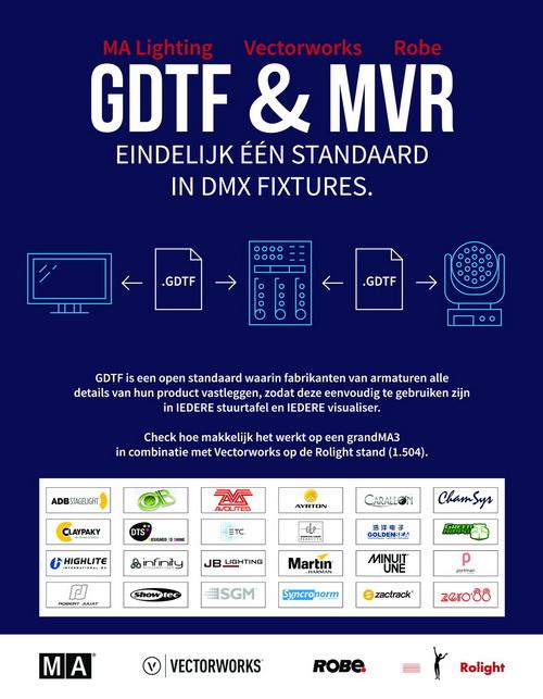 GDTF & MVR